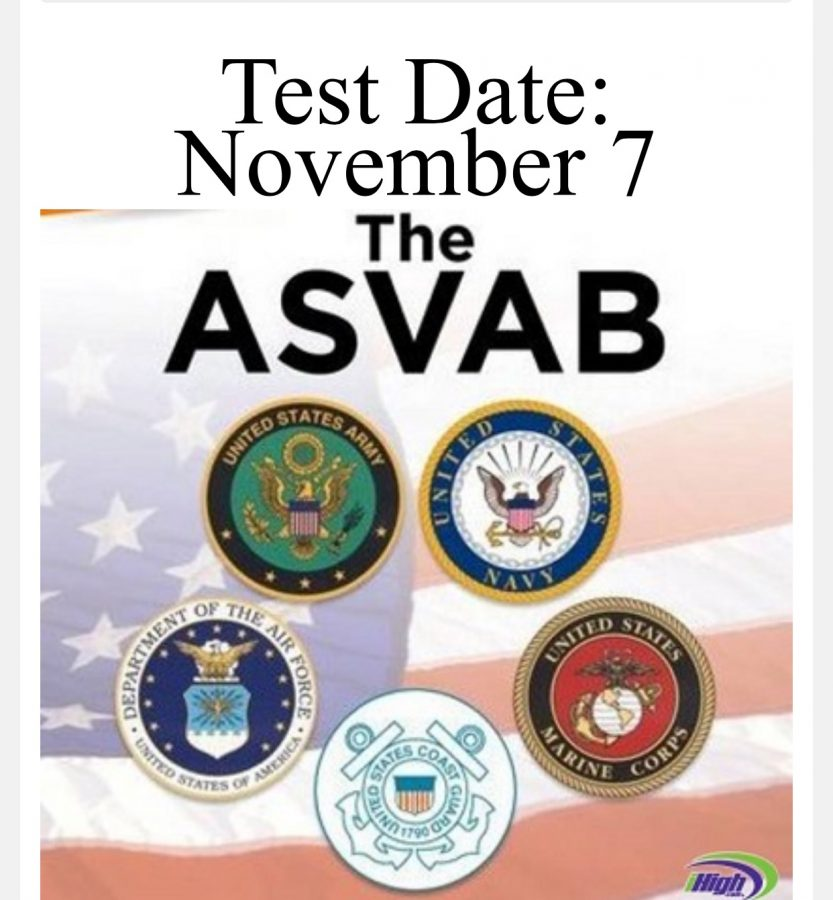 Use+ASVAB+Results+for+Career+Path