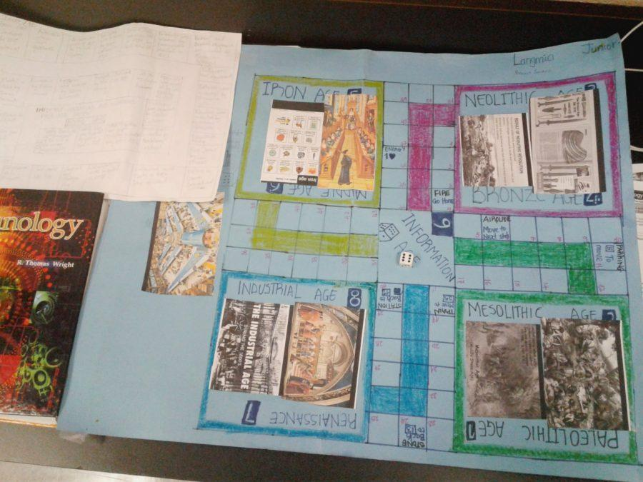 Board+game+using+the+history+and+timeline+of+technology+
