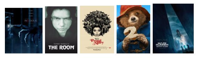 Popular Movies of January 2018