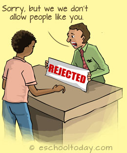 Discrimination Against Blacks