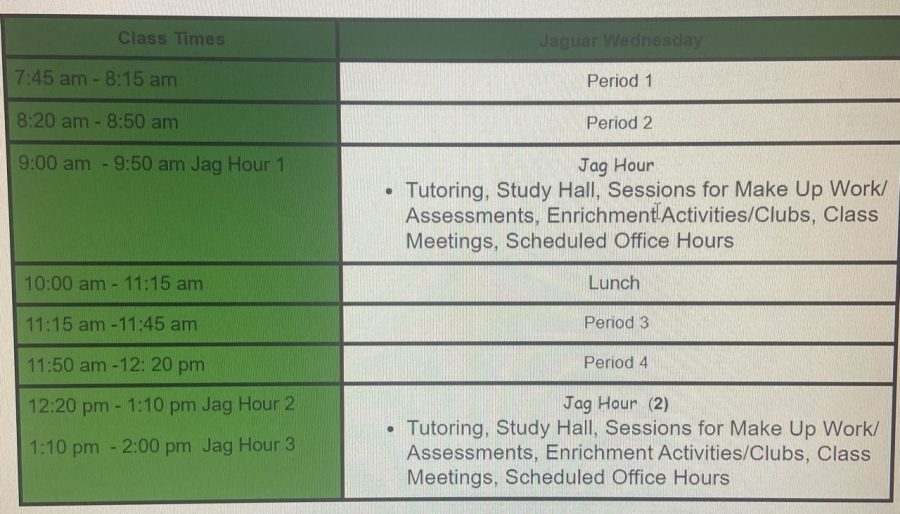 The New Wednesday Schedule