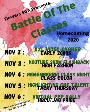 """Battle of the Classes"" Spirit Week 2020"